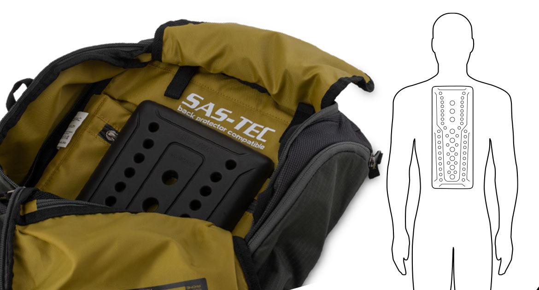 рюкзаки Acepac