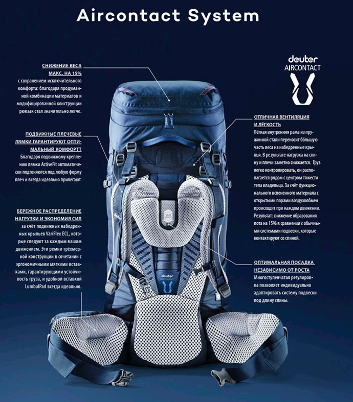 Deuter Aircontact System