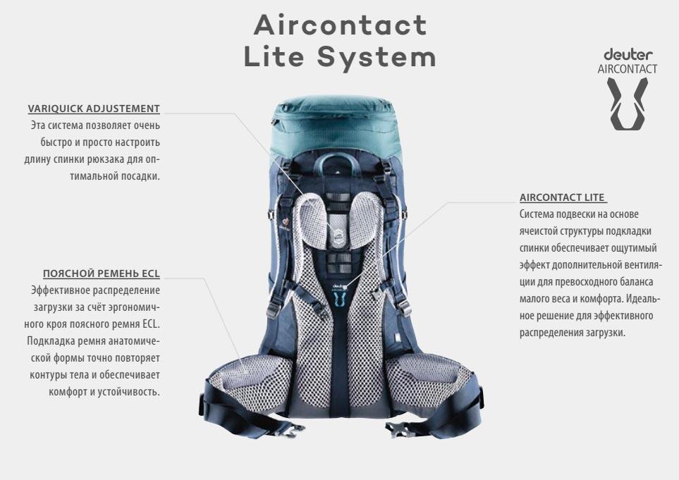 Deuter Aircontact Lite System
