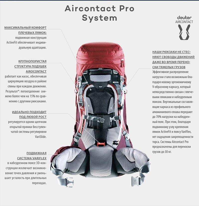 Deuter Aircontact Pro Series