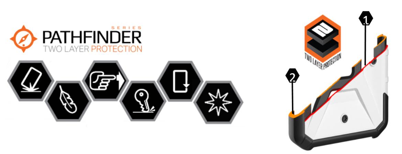 UAG Pathfinder