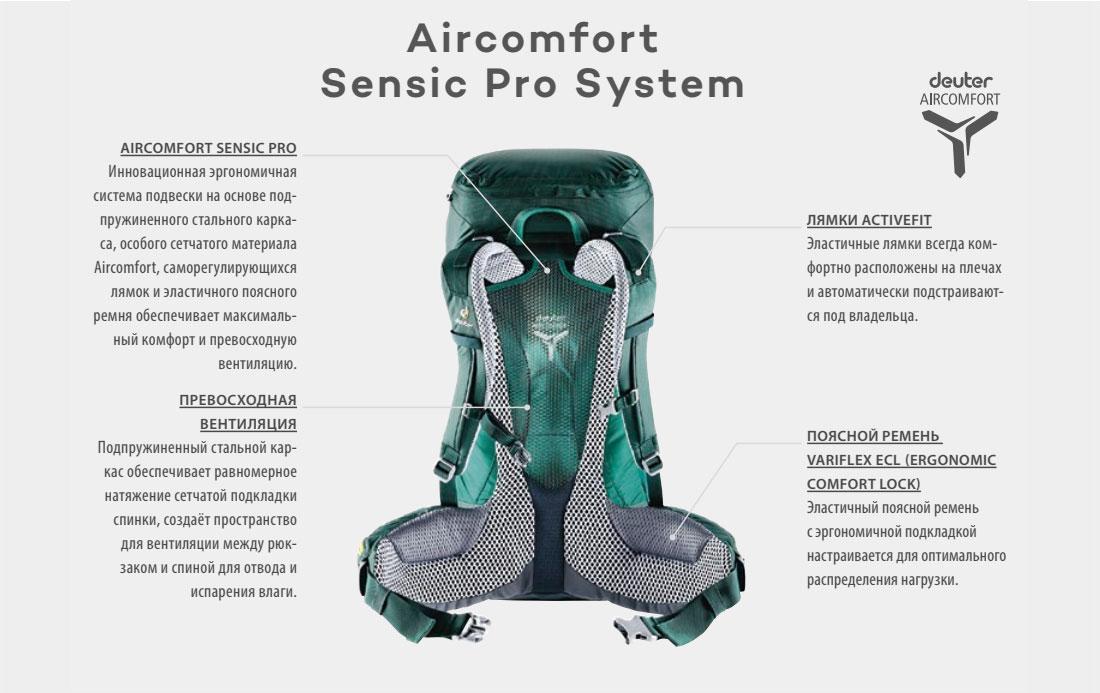 Aircomfort Sensic Pro System