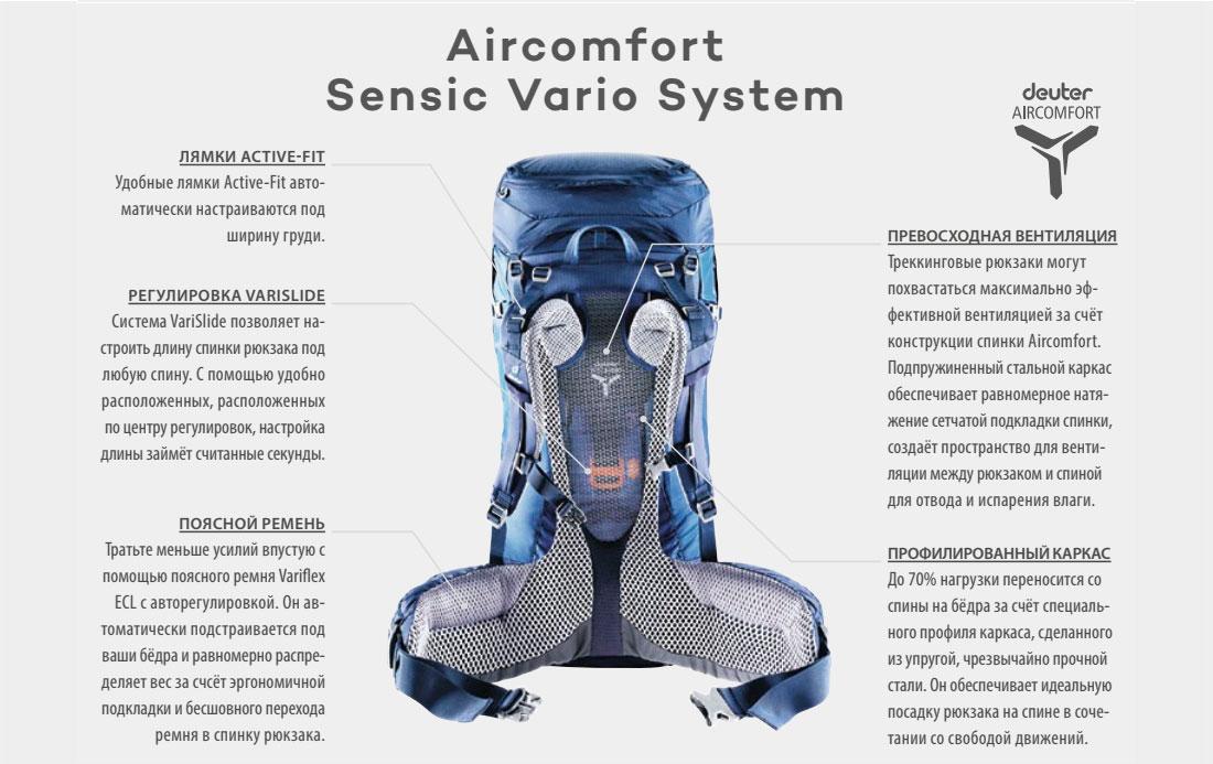 Aircomfort Sensic Vario System